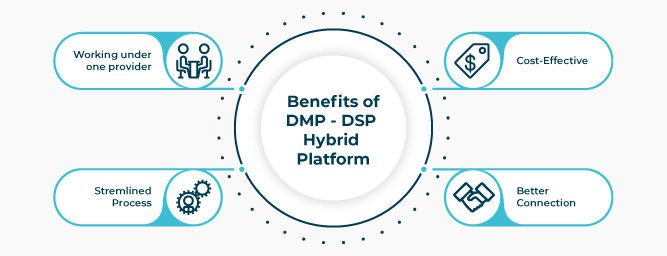 DMP vs DSP benefits