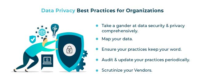 data privacy best pratices